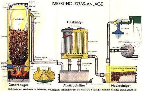 Разработка новых методов газификации твердых топлив