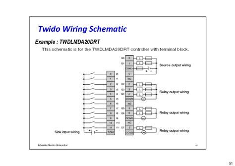 twido plc wiring diagram twido plc wiring diagram 24 wiring diagram images