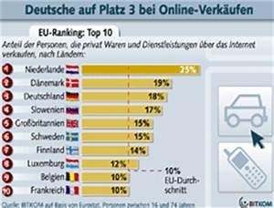 Online Handel Aufbauen : tipps f r den privaten online handel ~ Watch28wear.com Haus und Dekorationen