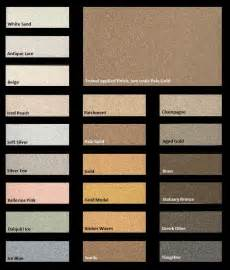 Painting Tips For Walls And Ceilings by Pin By Rhonda Benoit Canales On Paint Pallets Pinterest