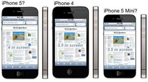 iphone 5 screen dimensions our favorite iphone 5 mockups and concept designs macgateway Iphon