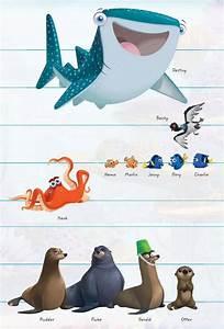 Mejores 20 imágenes de Dory and Nemi en Pinterest Buscando, Dibujos animados y Walt disney