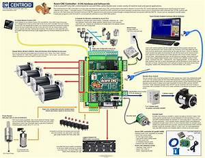 4 Axis Usb Cnc Controller Wiring Diagram