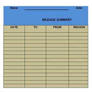 Log Sheet Template Excel Log Template Documents In Pdf Word Excel