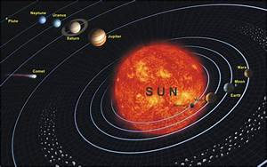 Gallery of Our Solar System - Pics about space