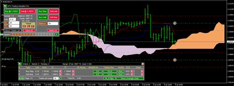 mt4 trading software mt4 trading simulator pro soft4fx