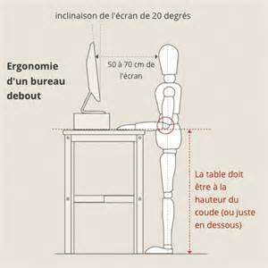 Hauteur D Un Bureau Standard by Les Bureaux Assis Debout Ikea