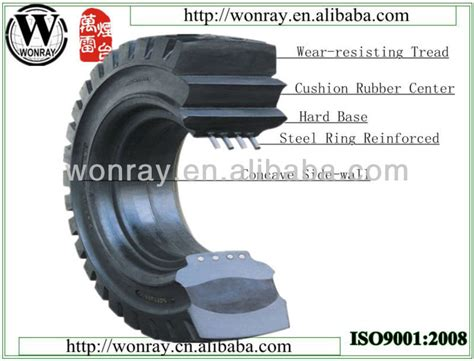 What Is The Composition Ration Of Solid Rubber Tyres?