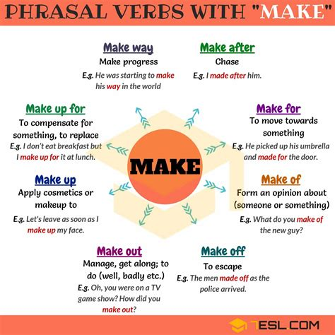27 Useful Phrasal Verbs With Make (with Meaning And Examples)  7 E S L