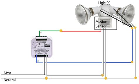 How To Install Motion Sensor Light by Motion Sensor Porch Light Fixture Pixball