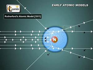 Early Atomic Models - Science