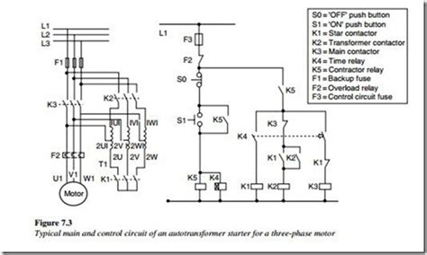 starter motor relay wiring diagram impremedia net