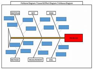 Fishbone Diagram Template With Example