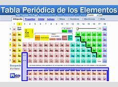 Tabla periodica interactiva descargar papel pintado ptable tabla peridica de los elementos interactiva urtaz Image collections