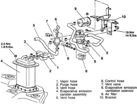 2010 dodge intrepid parts diagram downloaddescargar