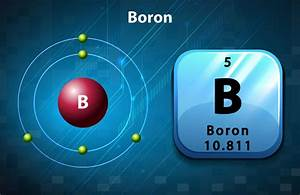 What Is The Element Boron Used For
