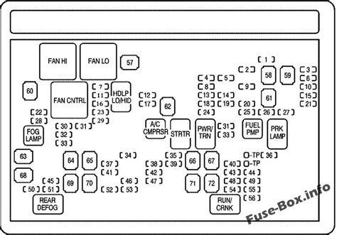 Fuse Box Diagram Gmc Sierra