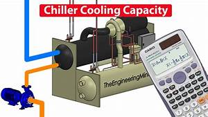 Calculate Chiller Cooling Capacity