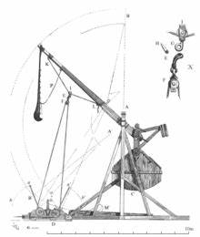trebuchet wikipedia With catapult diagram