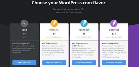 wordpress ultimate guide  building