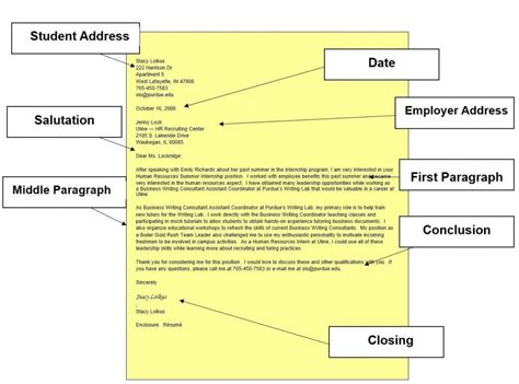 write  cover letter   job application