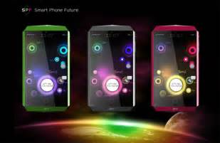 Future Smartphone Technology