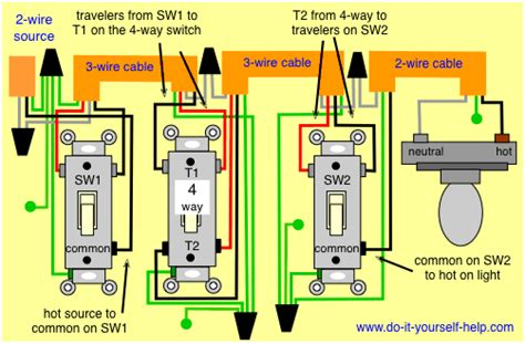 4 way light switch 4 way switch wiring diagrams do it yourself help