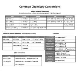 HD wallpapers printable conversion chart lbs to kg