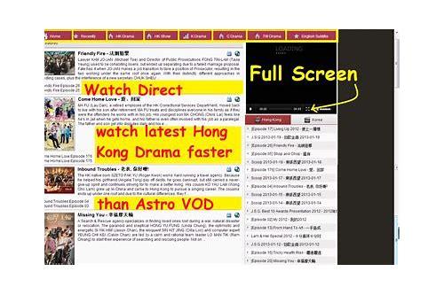 Apps to watch hong kong drama | Kakoze Drama, App for watching Hong