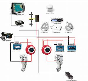 Marine Battery Selector Switch Wiring Diagram  U2013 Volovets Info
