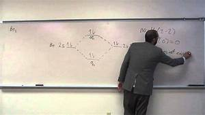 Molecular Orbital Theory - Build Be2