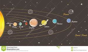 Astronomy Lesson: Solar System Stock Image - Image: 22364191