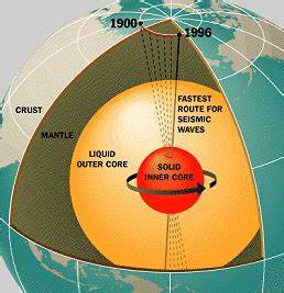 NASA - Earth's Inconstant Magnetic Field