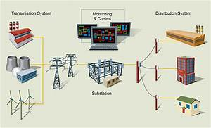 9 Electricity Transmission and Distribution | America's ...