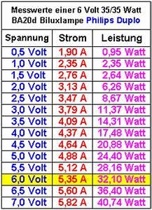 Amperestunden Berechnen : umrechnung watt in ampere b rozubeh r ~ Themetempest.com Abrechnung