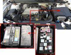 Interior Fuse Box Diagram  Chevrolet Malibu  2004  2005