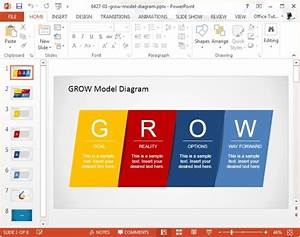 what is grow model and how to use it in presentations With grow coaching template