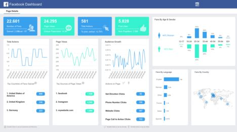 production dashboards templates examples  manufacturer