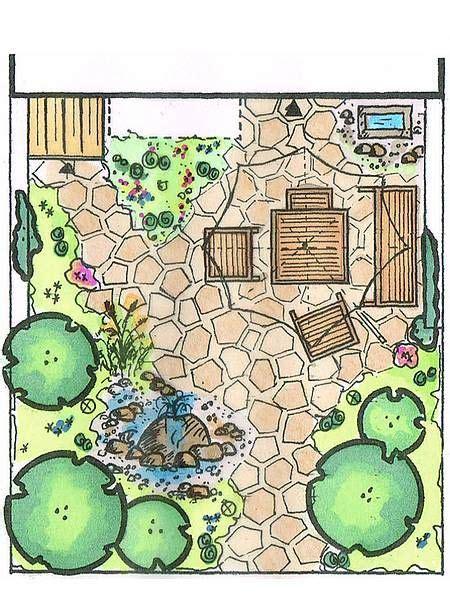 Kleiner Garten Grosse Wirkung In 3 Schritten Zum Traumgarten by Kleiner Garten Gro 223 E Wirkung In 3 Schritten Zum
