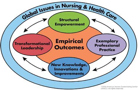 whos  developing high potential nurse leaders