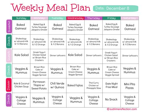 meal planning calendar clean meal plan 1 sublime reflection