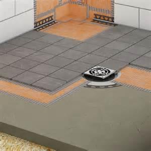 Custom Shower Pan Kit by Showers Schluter Com