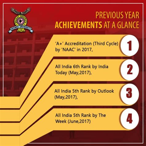 Summary of the premier 2017 accolades and recognition's bagged