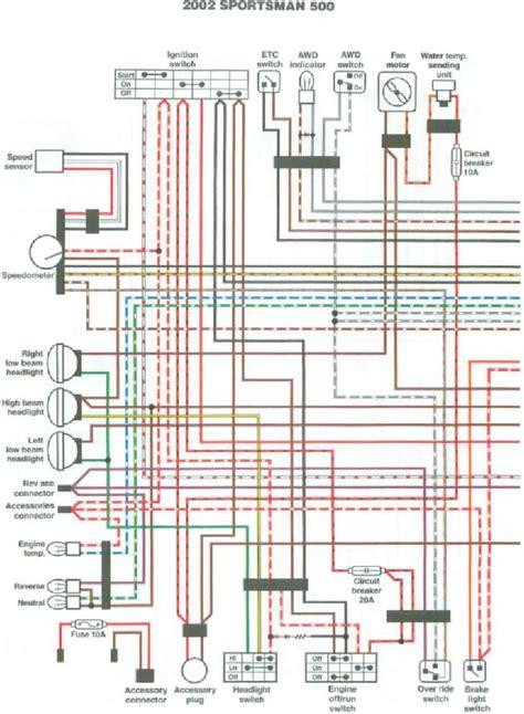 2000 magnum 500 wire diagram button polaris atv forum