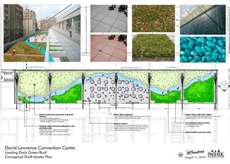 green roof plan a green roof for a green convention center pashek mtr