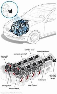 Symptoms Of A Bad Camshaft Position Sensor
