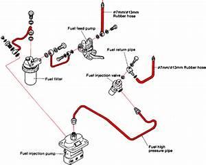 Yanmar 1 Gm Wiring Diagram