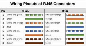 Rj45 Or 8p8c Connectors  Finding The True Ethernet