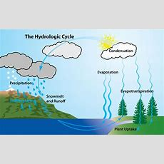 Delaware River Basin Commissionhydrological Information