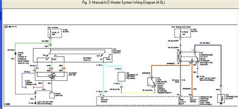 How Fix Short Circuit Whatever Jeep Wrangler